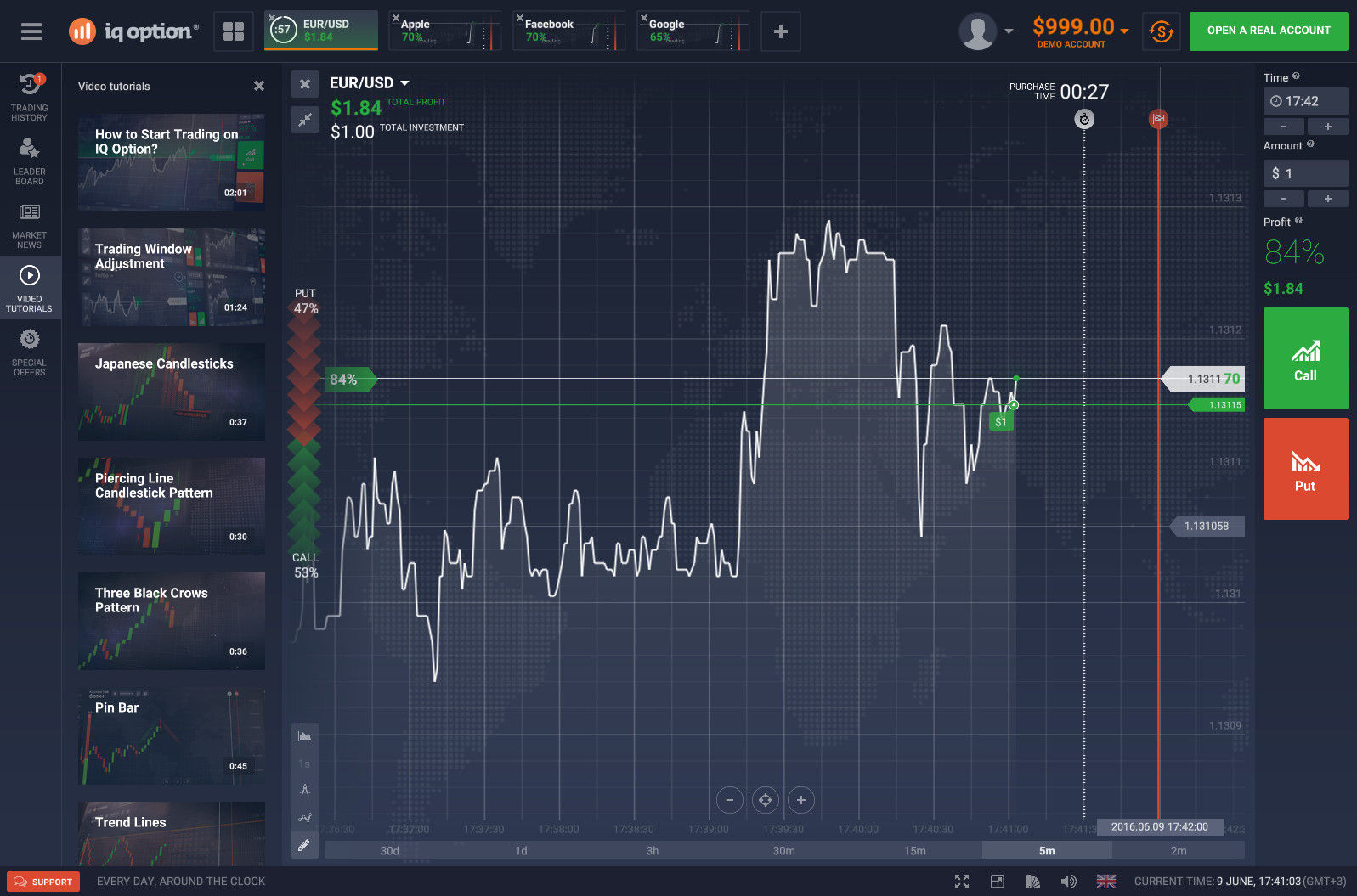 turbo binary options iq option program în care puteți câștiga bani reali